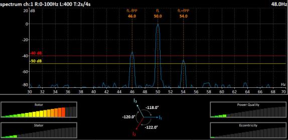 Motor Current Signature Analysis