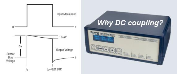 PCB DC/AC coupled signal conditoner