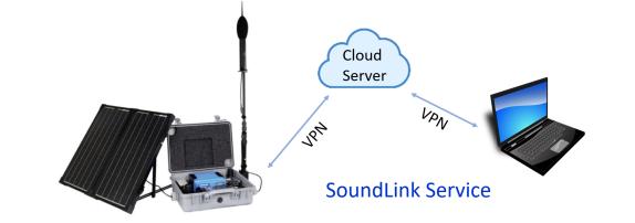 Larson Davis SoundLink Service